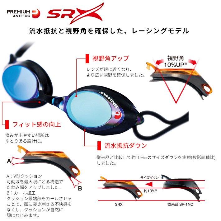 SRX-N PAF