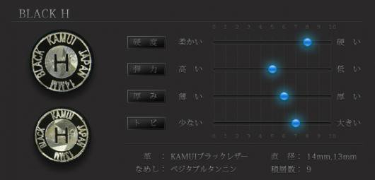 カムイブラック タップ [KAMUI BLACK TIP] H