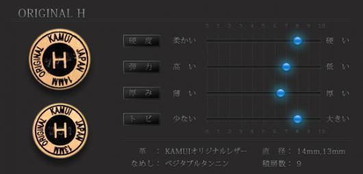 カムイオリジナル タップ [KAMUI ORIGINAL TIP] H