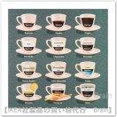 EDELVIK:ポスター50x50 cm(コーヒーカップ 2)