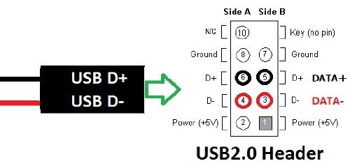 miniPCIe用カード to PCI-E インターフェース miniPCI E-PCI E変換ボード WiFi
