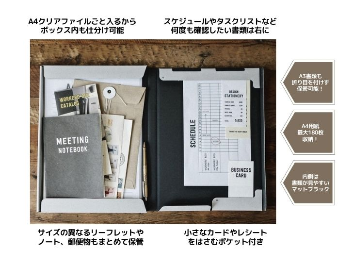 WORKERS'BOX使用例